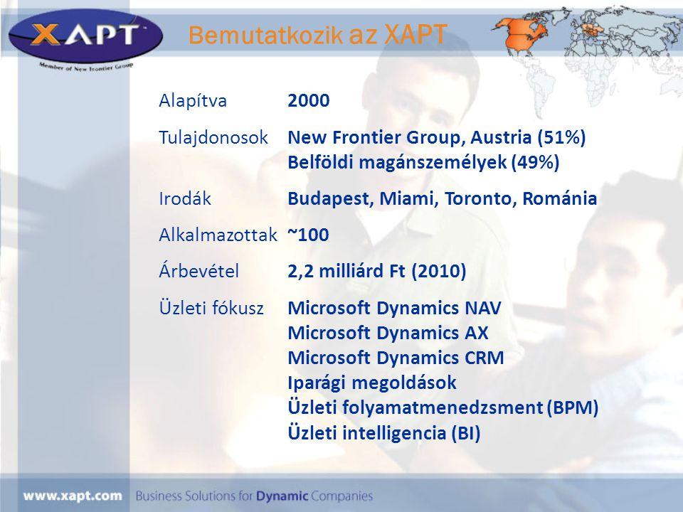 Bemutatkozik az XAPT Alapítva2000 TulajdonosokNew Frontier Group, Austria (51%) Belföldi magánszemélyek (49%) IrodákBudapest, Miami, Toronto, Románia