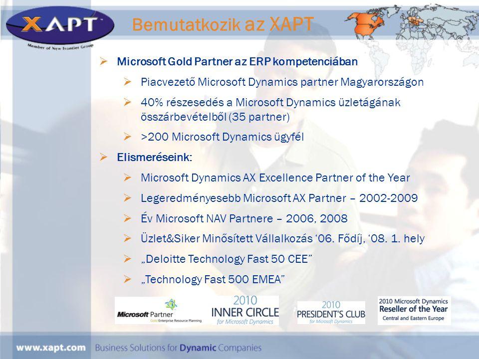 Microsoft Gold Partner az ERP kompetenciában  Piacvezető Microsoft Dynamics partner Magyarországon  40% részesedés a Microsoft Dynamics üzletágána