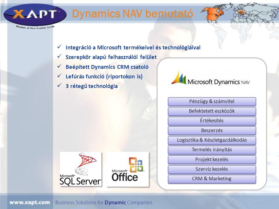 Microsoft Dynamics NAV Pénzügy & számvitelBefektetett eszközökÉrtékesítésBeszerzésLogisztika & KészletgazdálkodásTermelés irányításProjekt kezelésSzer