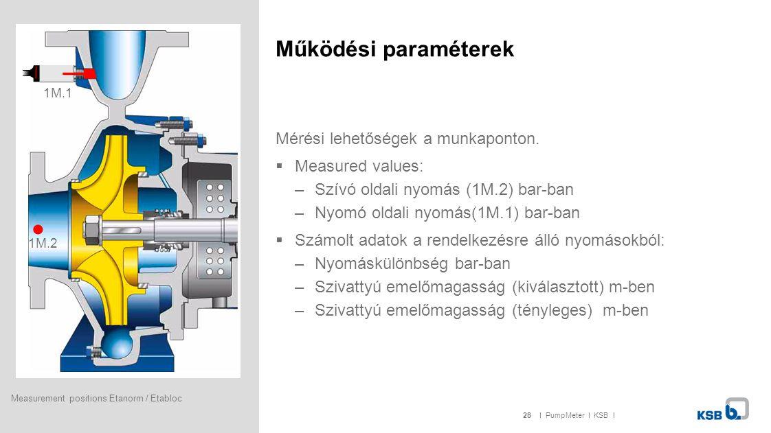 28I PumpMeter I KSB I Működési paraméterek Mérési lehetőségek a munkaponton.  Measured values: –Szívó oldali nyomás (1M.2) bar-ban –Nyomó oldali nyom