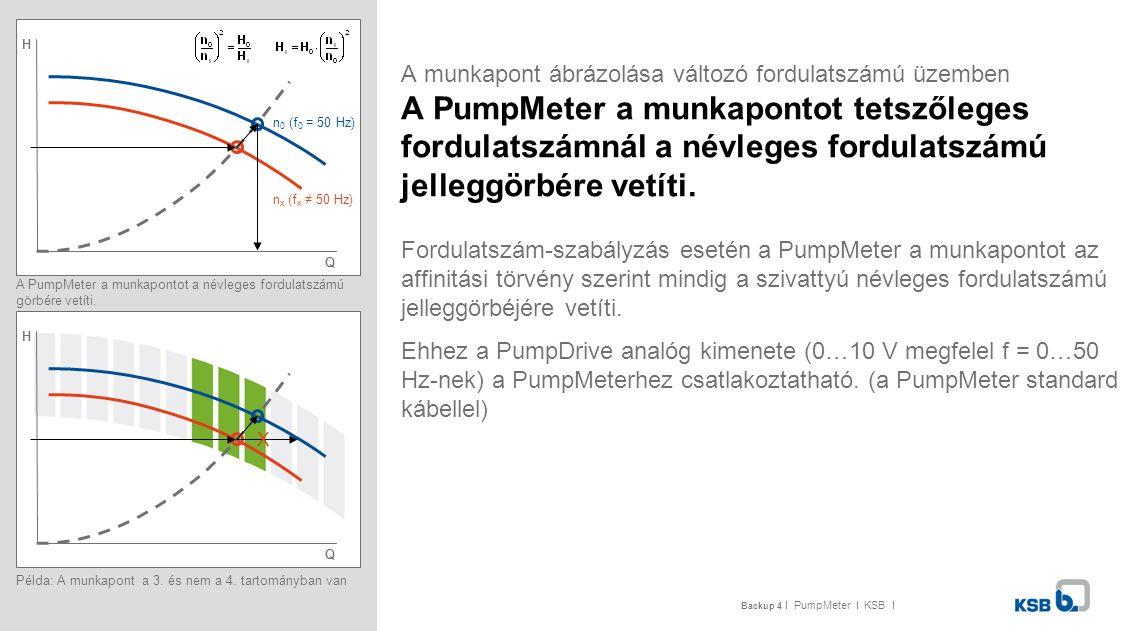 29I PumpMeter I KSB I A munkapont ábrázolása változó fordulatszámú üzemben A PumpMeter a munkapontot tetszőleges fordulatszámnál a névleges fordulatsz
