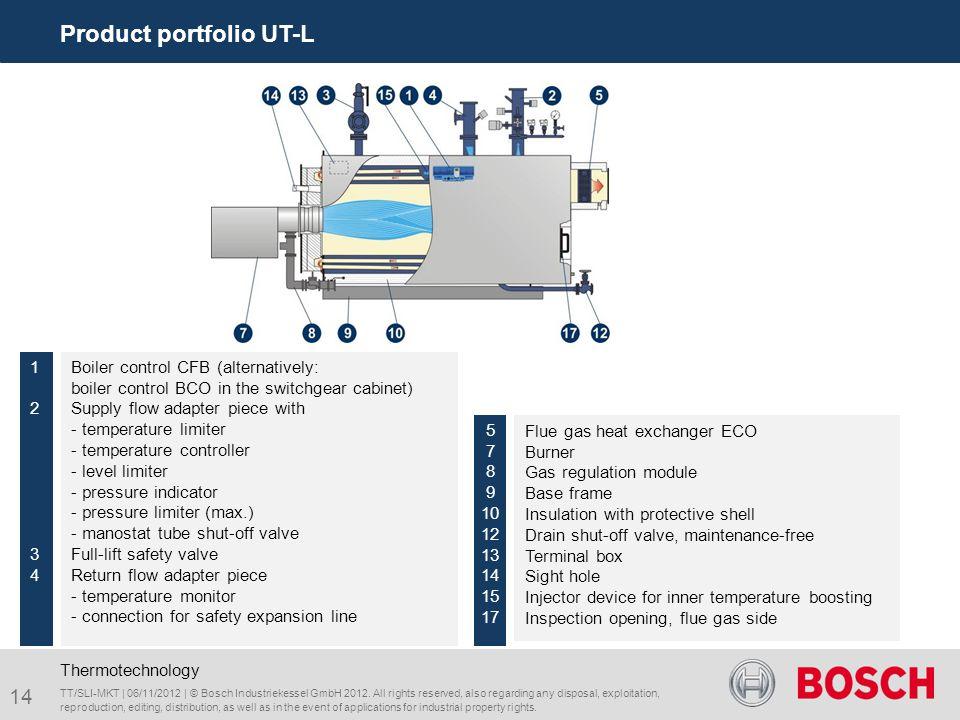 TT/SLI-MKT | 06/11/2012 | © Bosch Industriekessel GmbH 2012. All rights reserved, also regarding any disposal, exploitation, reproduction, editing, di