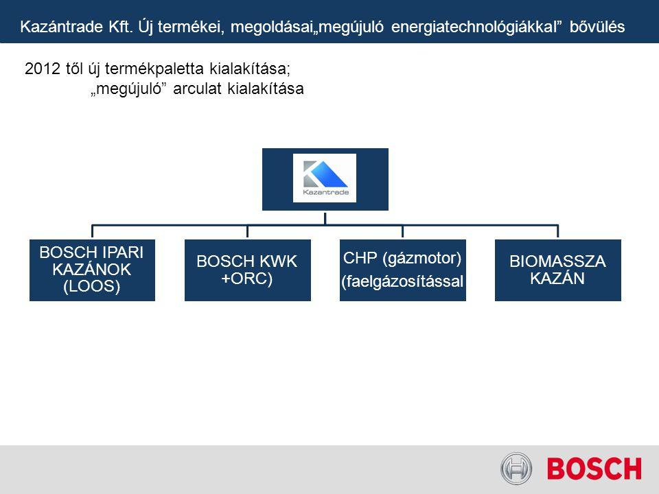 """KT BOSCH IPARI KAZÁNOK (LOOS) BOSCH KWK +ORC) CHP (gázmotor) (faelgázosítással BIOMASSZA KAZÁN 2012 től új termékpaletta kialakítása; """"megújuló"""" arcul"""
