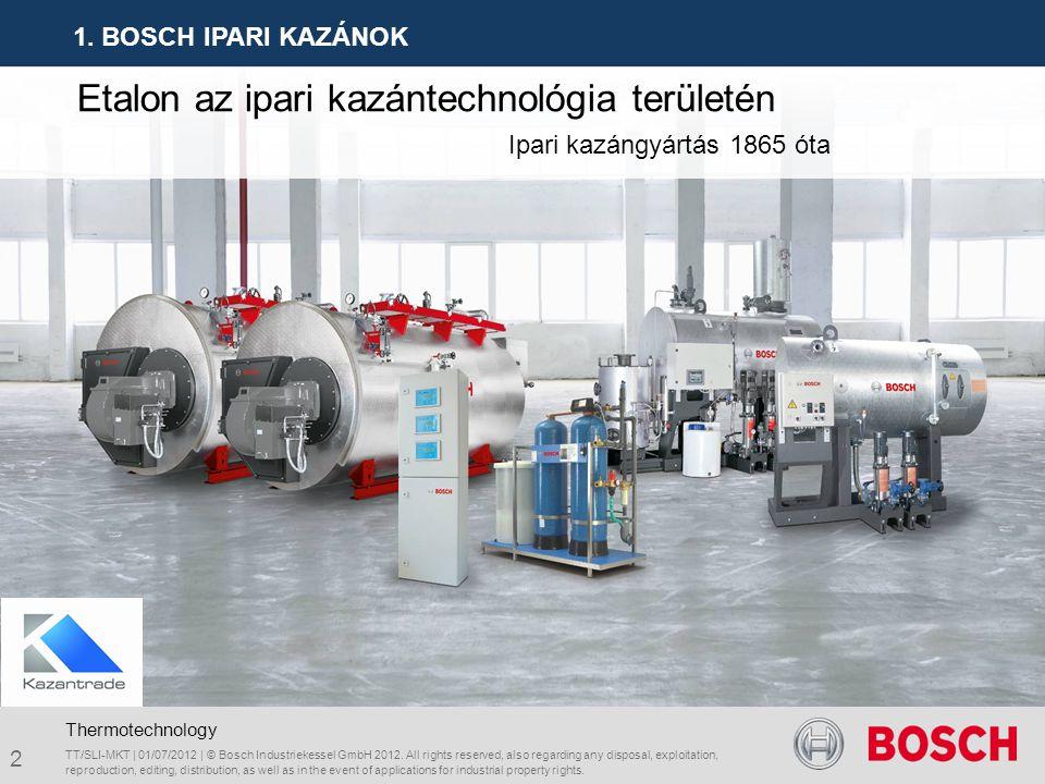 TT/SLI-MKT | 06/11/2012 | © Bosch Industriekessel GmbH 2012.
