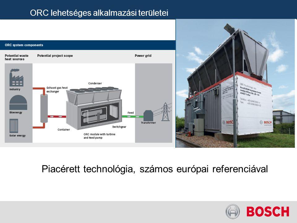 ORC lehetséges alkalmazási területei Piacérett technológia, számos európai referenciával