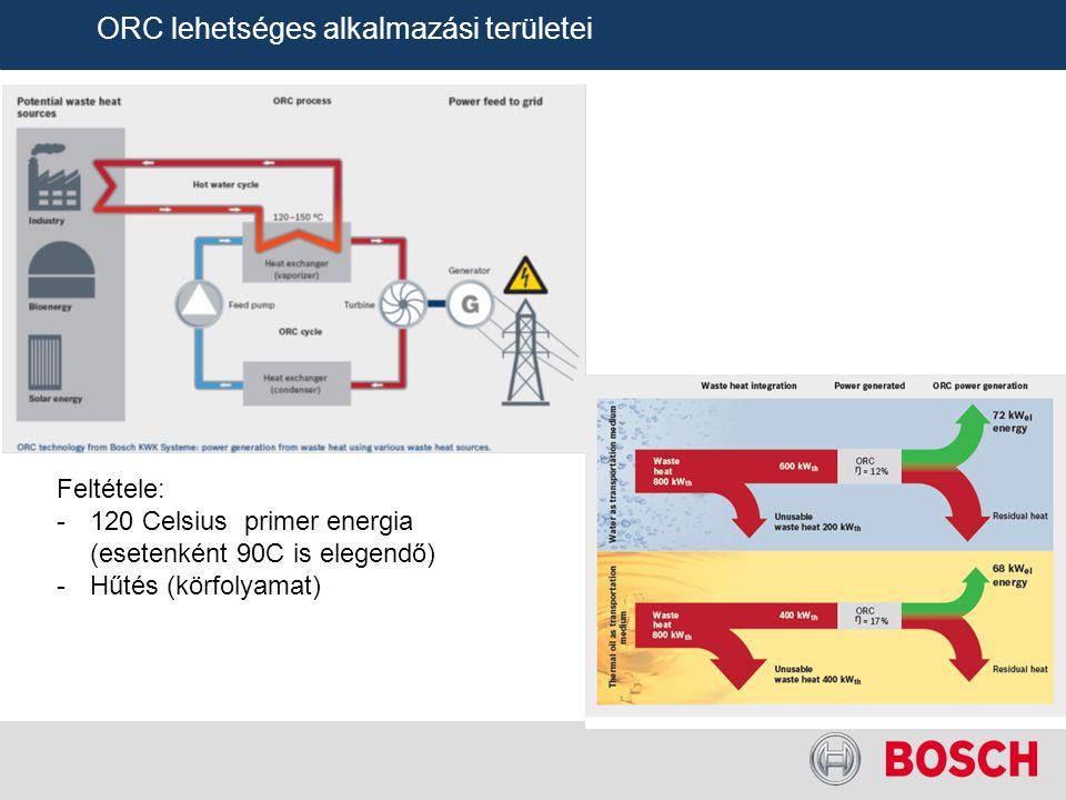 ORC lehetséges alkalmazási területei Feltétele: -120 Celsius primer energia (esetenként 90C is elegendő) -Hűtés (körfolyamat)