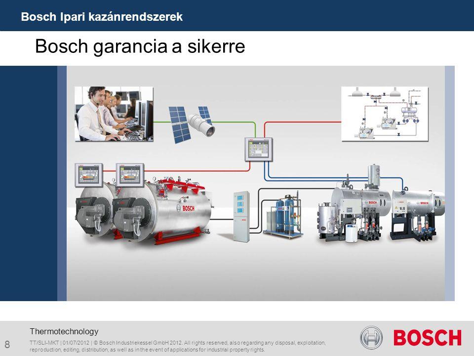"""KT BOSCH IPARI KAZÁNOK (LOOS) BOSCH KWK +ORC) CHP (gázmotor) (faelgázosítással BIOMASSZA KAZÁN 2012 től új termékpaletta kialakítása; """"megújuló arculat kialakítása Kazántrade Kft."""