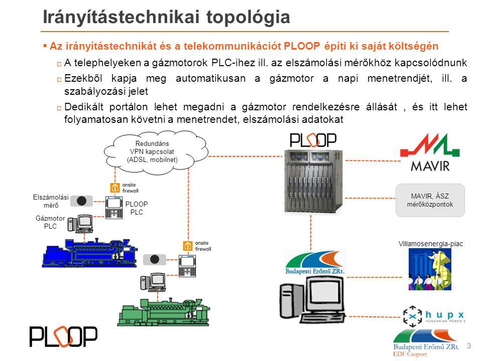 Irányítástechnikai topológia 3 Gázmotor PLC Elszámolási mérő PLOOP PLC Redundáns VPN kapcsolat (ADSL, mobilnet) MAVIR, ÁSZ mérőközpontok  Az irányítá