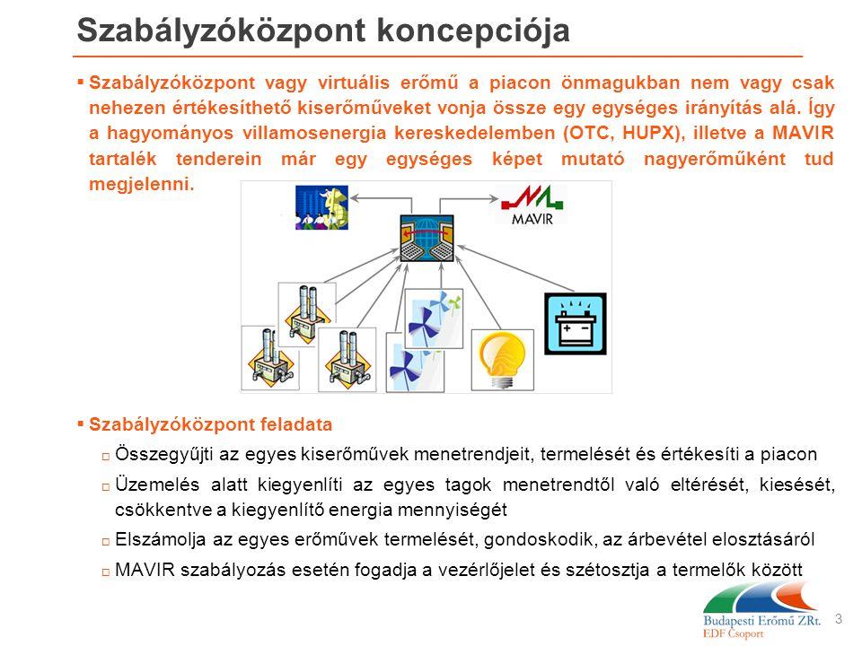 Szabályzóközpont koncepciója  Szabályzóközpont vagy virtuális erőmű a piacon önmagukban nem vagy csak nehezen értékesíthető kiserőműveket vonja össze