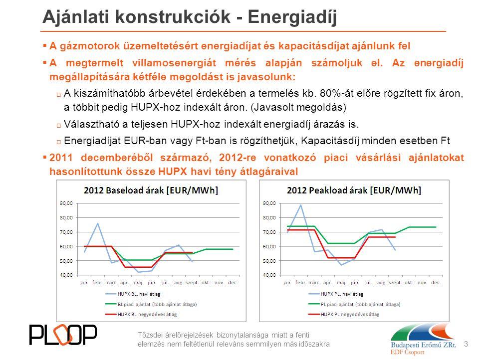 Ajánlati konstrukciók - Kapacitásdíj  A gázmotor alapvető üzemeltetési paramétereitől-, önköltségi szintjétől függően többféle konstrukciót is kidolgoztunk a kapacitásdíj mértékére  Távfűtésben/fűtésben részt vevő-, piaci árszint közelében üzemeltethető gépek esetében a kapacitásdíj mellett minimális futásszintet vállalunk (külön fűtési idényre és azon kívül)  Az alapvetően álló gépekre (tartalék- vagy a piaci árakat jóval meghaladó önköltségű gépek) nem vállalunk minimális futásszintet, de magasabb kapacitásdíjat ajánlunk  Az olyan gépeknek is tudunk ajánlatot adni, amelyek már korábban harmadik feleknek eladták villamosenergia termelésüket részben vagy egészben  Felajánlható kapacitásdíj konkrét mértékét több tényező befolyásolja  Az Üzemeltető által vállalt karakterisztikától  Szerződéses időtartamtól (éves, negyedéves)  BERT/PLOOP által elért rendszerszintű tender eredménytől 3