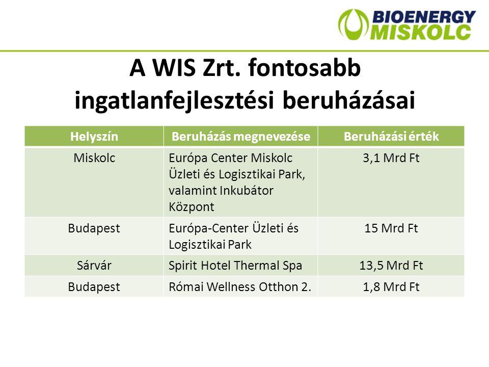 A WIS Zrt., mint szakmai befektető megújuló energetikai beruházásai TársaságEgyüttműködő partnerek A projekt megnevezése ProjektadatokA beruházás nagysága Elnyert/Igényelt támogatás Bioenergy- Miskolc Kft.
