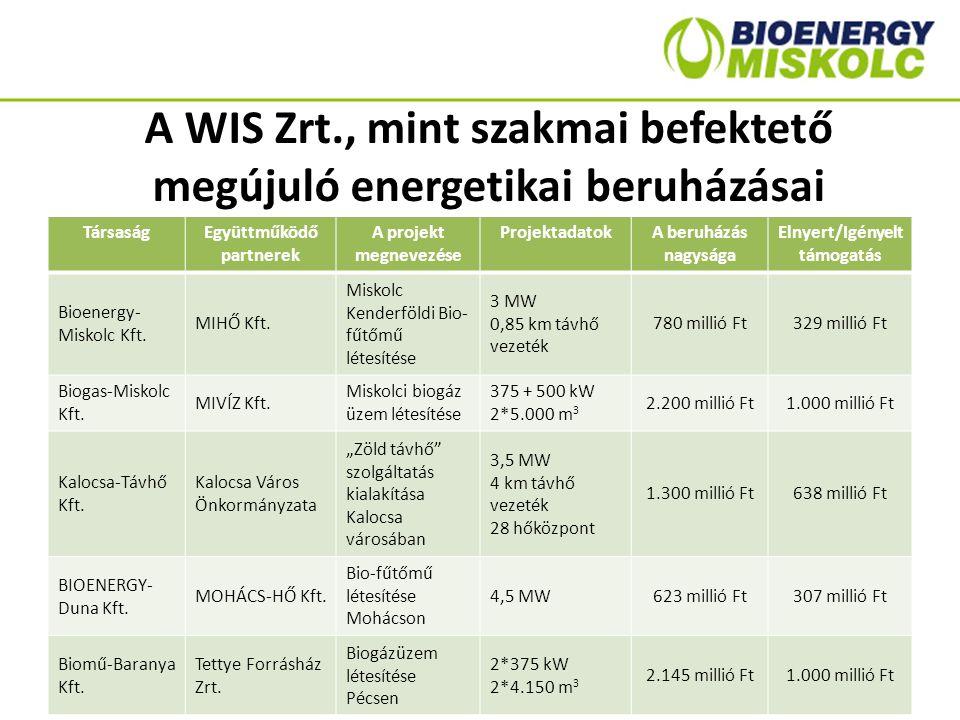 A WIS Zrt., mint szakmai befektető megújuló energetikai beruházásai TársaságEgyüttműködő partnerek A projekt megnevezése ProjektadatokA beruházás nagy