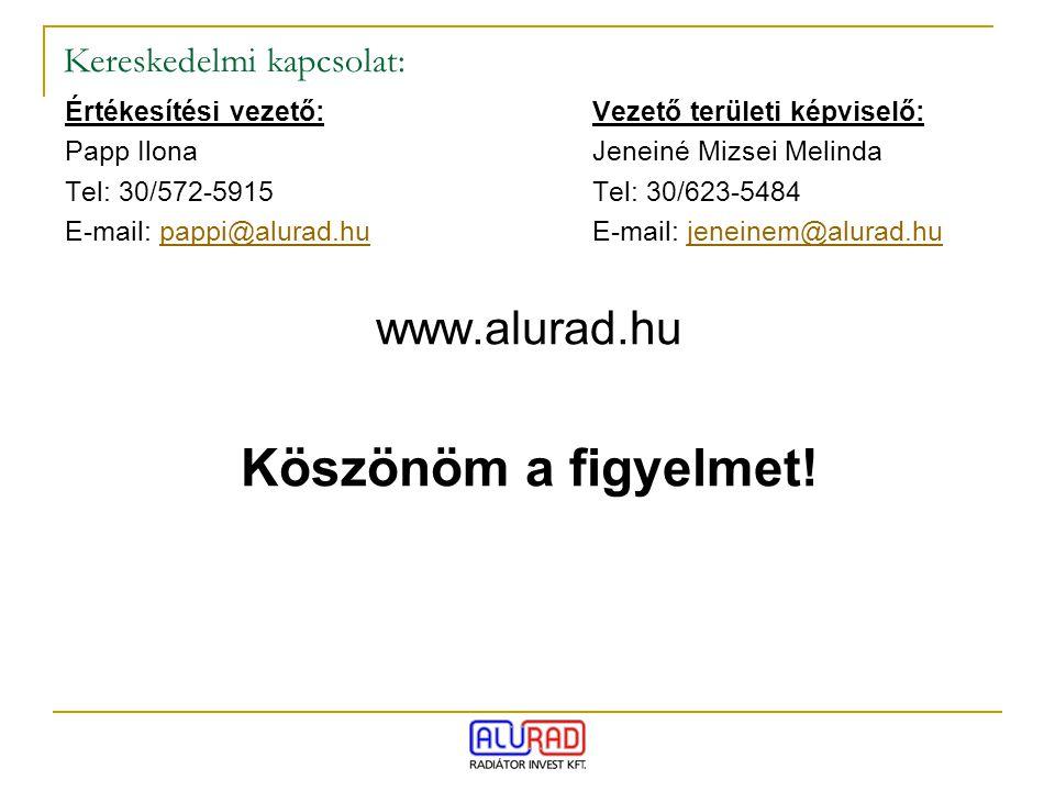 Kereskedelmi kapcsolat: Értékesítési vezető:Vezető területi képviselő: Papp IlonaJeneiné Mizsei Melinda Tel: 30/572-5915Tel: 30/623-5484 E-mail: pappi@alurad.huE-mail: jeneinem@alurad.hupappi@alurad.hujeneinem@alurad.hu www.alurad.hu Köszönöm a figyelmet!
