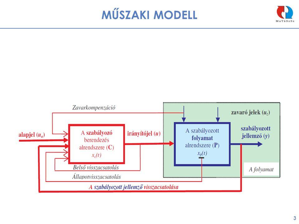 3 MŰSZAKI MODELL