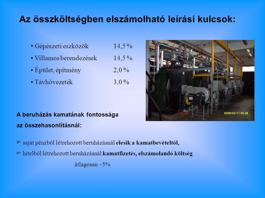 Az összköltségben elszámolható leírási kulcsok: Gépészeti eszközök14,5 % Villamos berendezések14,5 % Épület, építmény2,0 % Távhővezeték3,0 % A beruházás kamatának fontossága az összehasonlításnál:  saját pénzből létrehozott beruházásnál elesik a kamatbevételtől,  hitelből létrehozott beruházásnál kamatfizetés, elszámolandó költség átlagosan ~5%