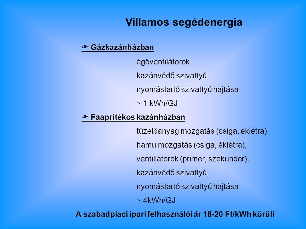  Gázkazánházban égőventilátorok, kazánvédő szivattyú, nyomástartó szivattyú hajtása ~ 1 kWh/GJ  Faaprítékos kazánházban tüzelőanyag mozgatás (csiga, éklétra), hamu mozgatás (csiga, éklétra), ventillátorok (primer, szekunder), kazánvédő szivattyú, nyomástartó szivattyú hajtása ~ 4kWh/GJ A szabadpiaci ipari felhasználói ár 18-20 Ft/kWh körüli Villamos segédenergia