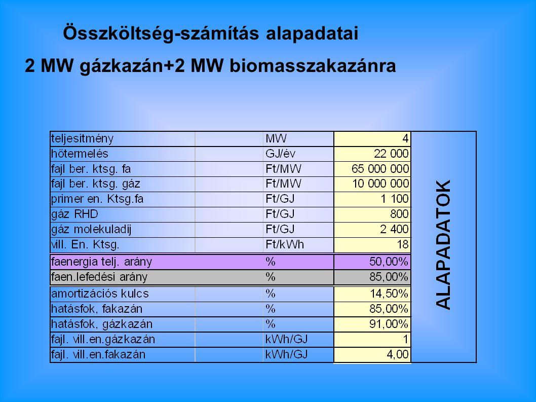 Összköltség-számítás alapadatai 2 MW gázkazán+2 MW biomasszakazánra