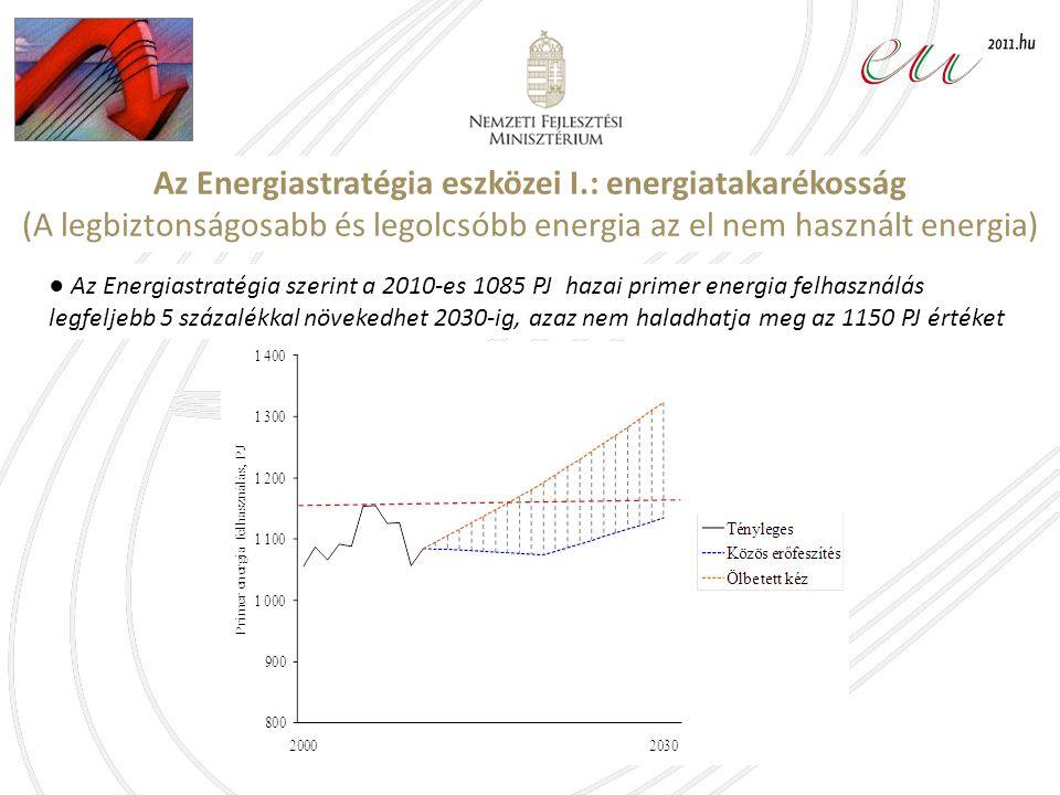 ● Az Energiastratégia szerint a 2010-es 1085 PJ hazai primer energia felhasználás legfeljebb 5 százalékkal növekedhet 2030-ig, azaz nem haladhatja meg az 1150 PJ értéket Az Energiastratégia eszközei I.: energiatakarékosság (A legbiztonságosabb és legolcsóbb energia az el nem használt energia)
