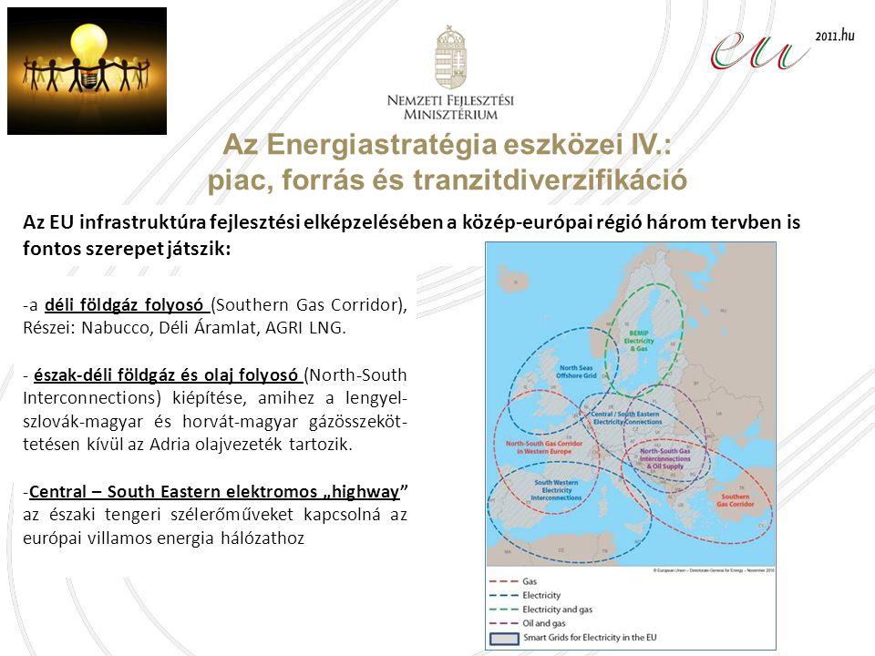 -a déli földgáz folyosó (Southern Gas Corridor), Részei: Nabucco, Déli Áramlat, AGRI LNG.
