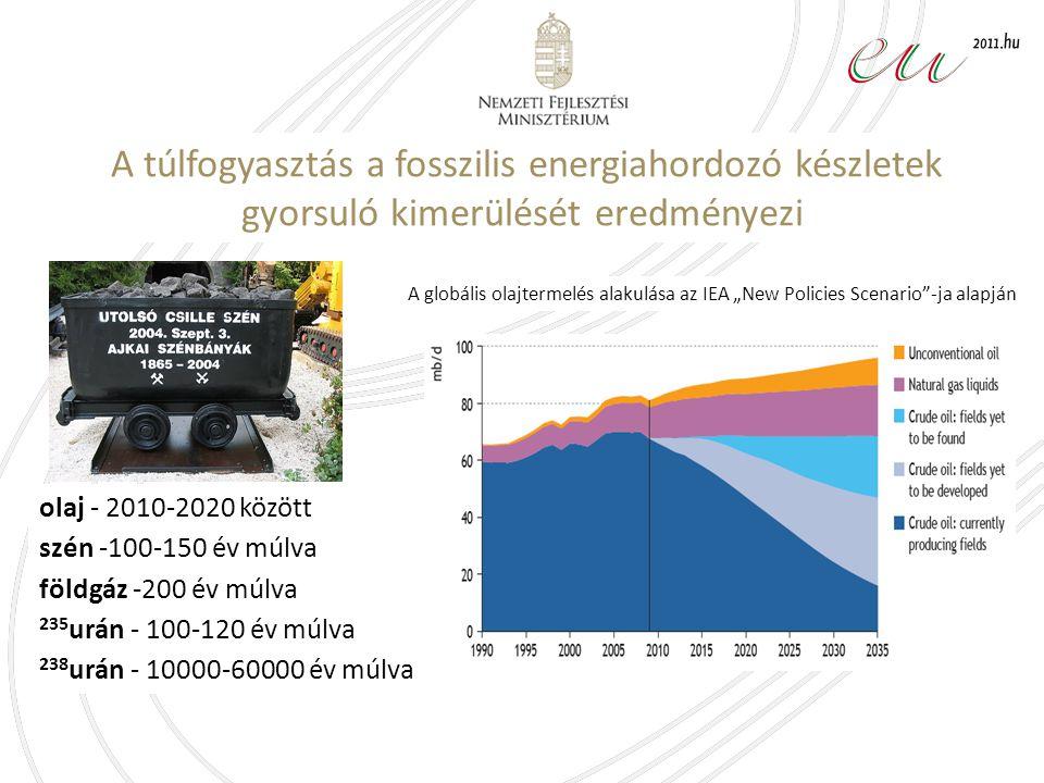"""A globális olajtermelés alakulása az IEA """"New Policies Scenario -ja alapján A túlfogyasztás a fosszilis energiahordozó készletek gyorsuló kimerülését eredményezi olaj - 2010-2020 között szén -100-150 év múlva földgáz -200 év múlva 235 urán - 100-120 év múlva 238 urán - 10000-60000 év múlva"""