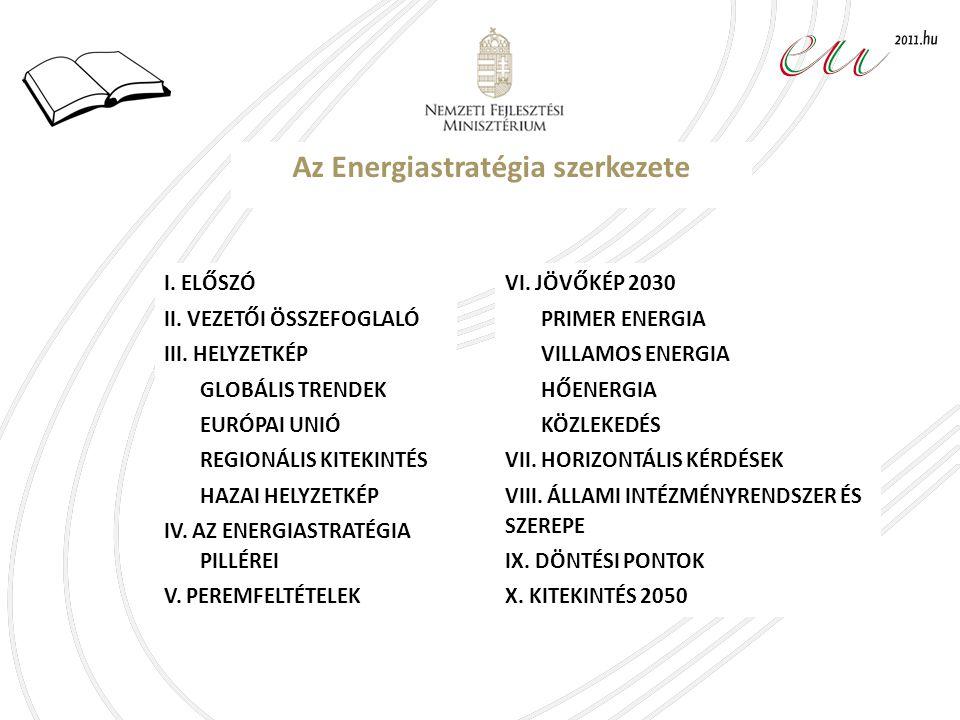Az Energiastratégia szerkezete I.ELŐSZÓ II. VEZETŐI ÖSSZEFOGLALÓ III.