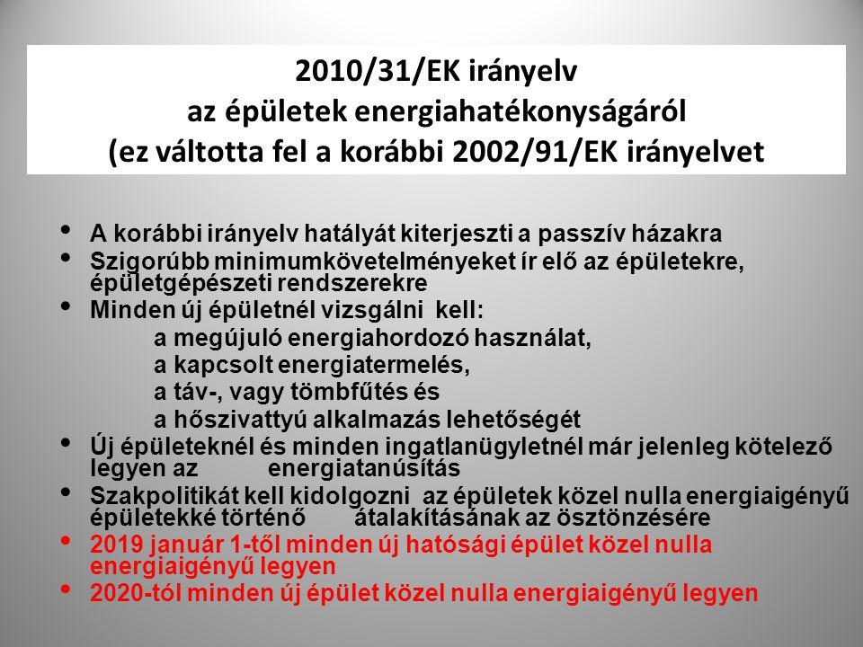 11 2010/31/EK irányelv az épületek energiahatékonyságáról (ez váltotta fel a korábbi 2002/91/EK irányelvet A korábbi irányelv hatályát kiterjeszti a p