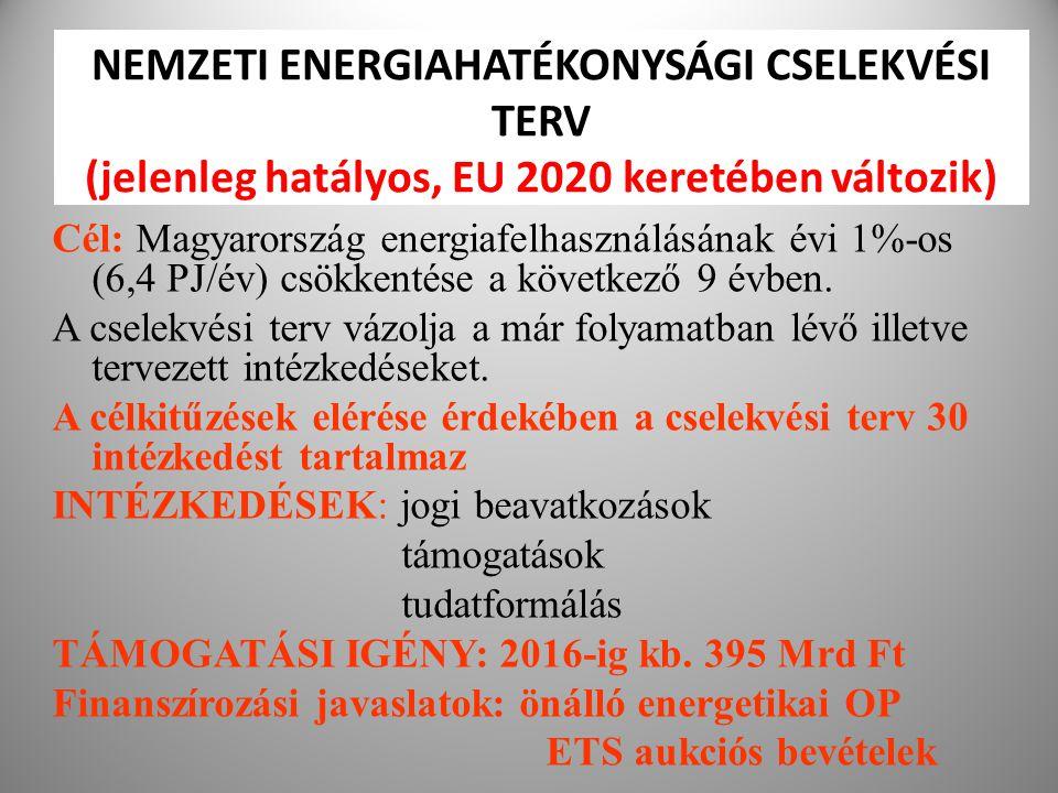 14 NEMZETI ENERGIAHATÉKONYSÁGI CSELEKVÉSI TERV (jelenleg hatályos, EU 2020 keretében változik) Cél: Magyarország energiafelhasználásának évi 1%-os (6,