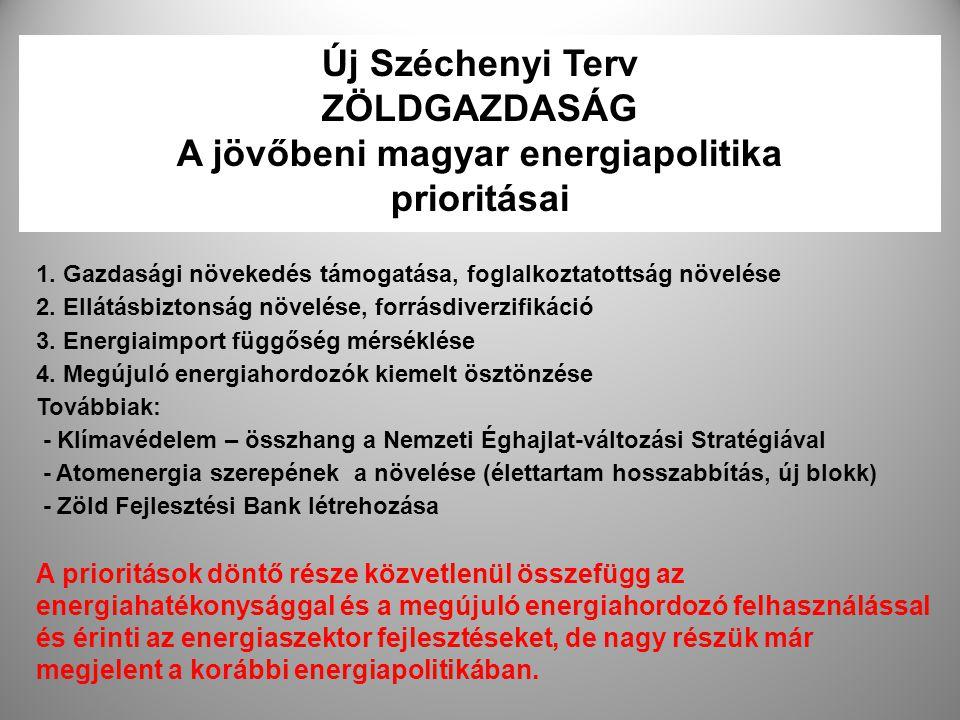 17 Új Széchenyi Terv ZÖLDGAZDASÁG A jövőbeni magyar energiapolitika prioritásai 1. Gazdasági növekedés támogatása, foglalkoztatottság növelése 2. Ellá