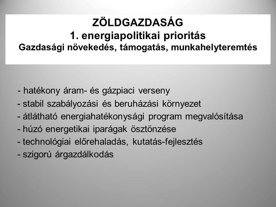 18 ZÖLDGAZDASÁG 1. energiapolitikai prioritás Gazdasági növekedés, támogatás, munkahelyteremtés - hatékony áram- és gázpiaci verseny - stabil szabályo