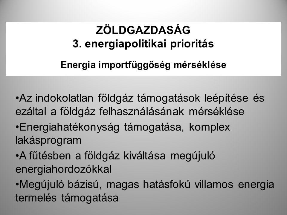 20 ZÖLDGAZDASÁG 3. energiapolitikai prioritás Energia importfüggőség mérséklése Az indokolatlan földgáz támogatások leépítése és ezáltal a földgáz fel