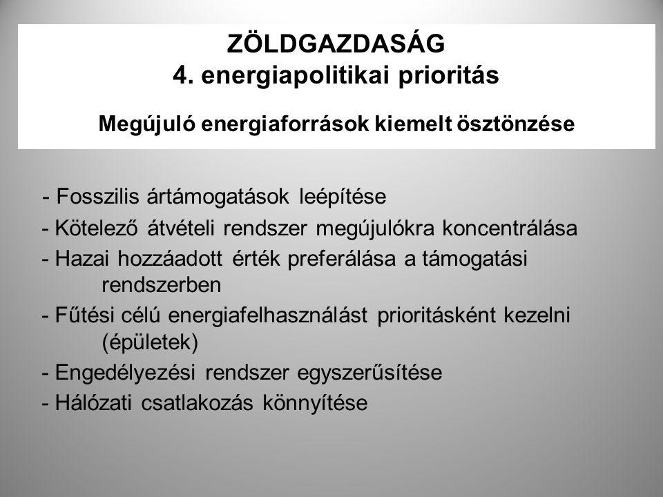 21 ZÖLDGAZDASÁG 4. energiapolitikai prioritás Megújuló energiaforrások kiemelt ösztönzése - Fosszilis ártámogatások leépítése - Kötelező átvételi rend