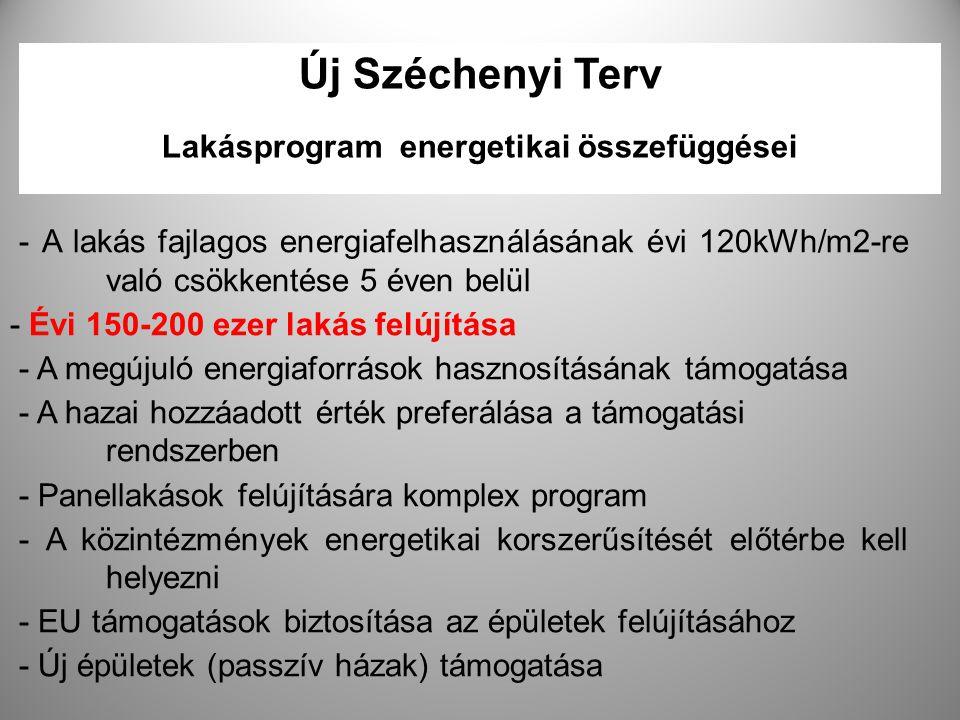 22 Új Széchenyi Terv Lakásprogram energetikai összefüggései - A lakás fajlagos energiafelhasználásának évi 120kWh/m2-re való csökkentése 5 éven belül
