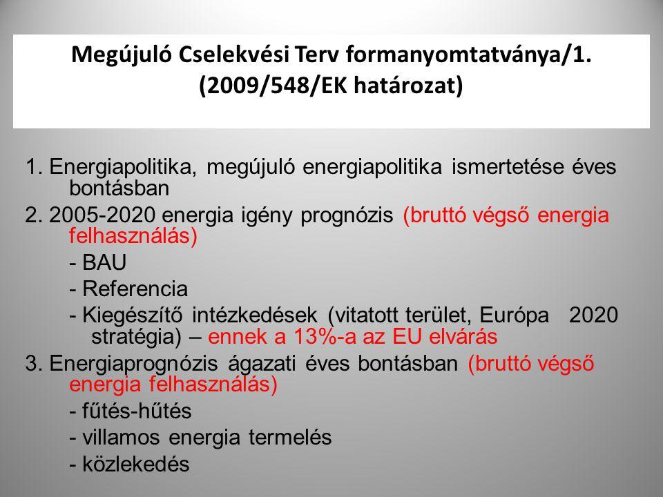 26 Megújuló Cselekvési Terv formanyomtatványa/1. (2009/548/EK határozat) 1. Energiapolitika, megújuló energiapolitika ismertetése éves bontásban 2. 20