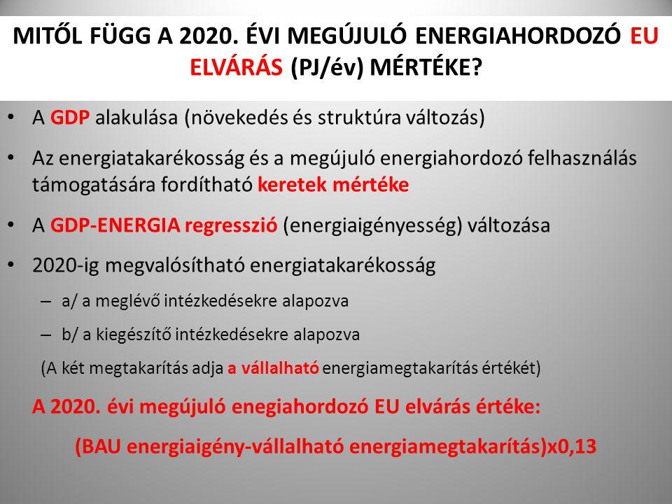 29 MITŐL FÜGG A 2020. ÉVI MEGÚJULÓ ENERGIAHORDOZÓ EU ELVÁRÁS (PJ/év) MÉRTÉKE? A GDP alakulása (növekedés és struktúra változás) Az energiatakarékosság