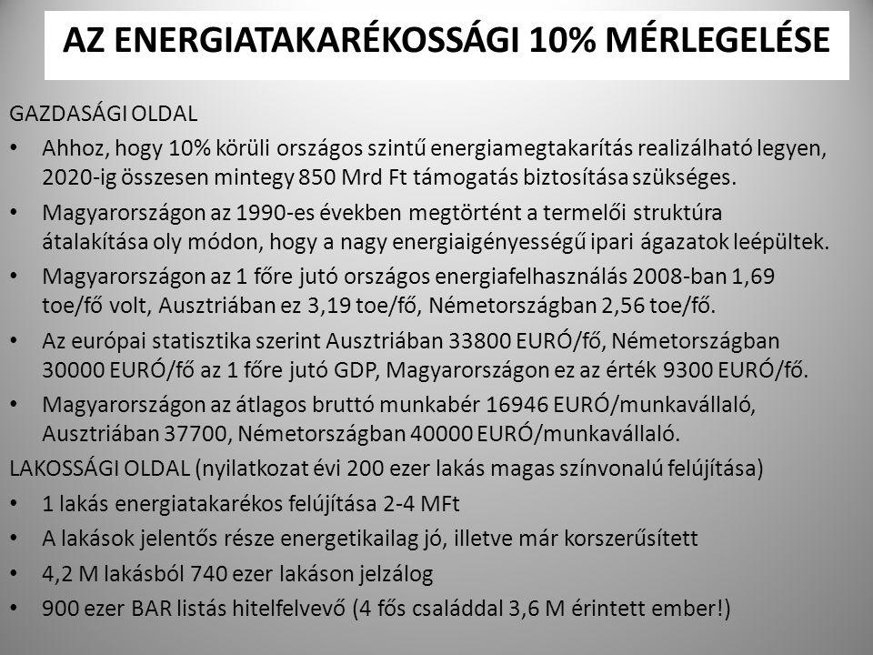 36 AZ ENERGIATAKARÉKOSSÁGI 10% MÉRLEGELÉSE GAZDASÁGI OLDAL Ahhoz, hogy 10% körüli országos szintű energiamegtakarítás realizálható legyen, 2020-ig öss