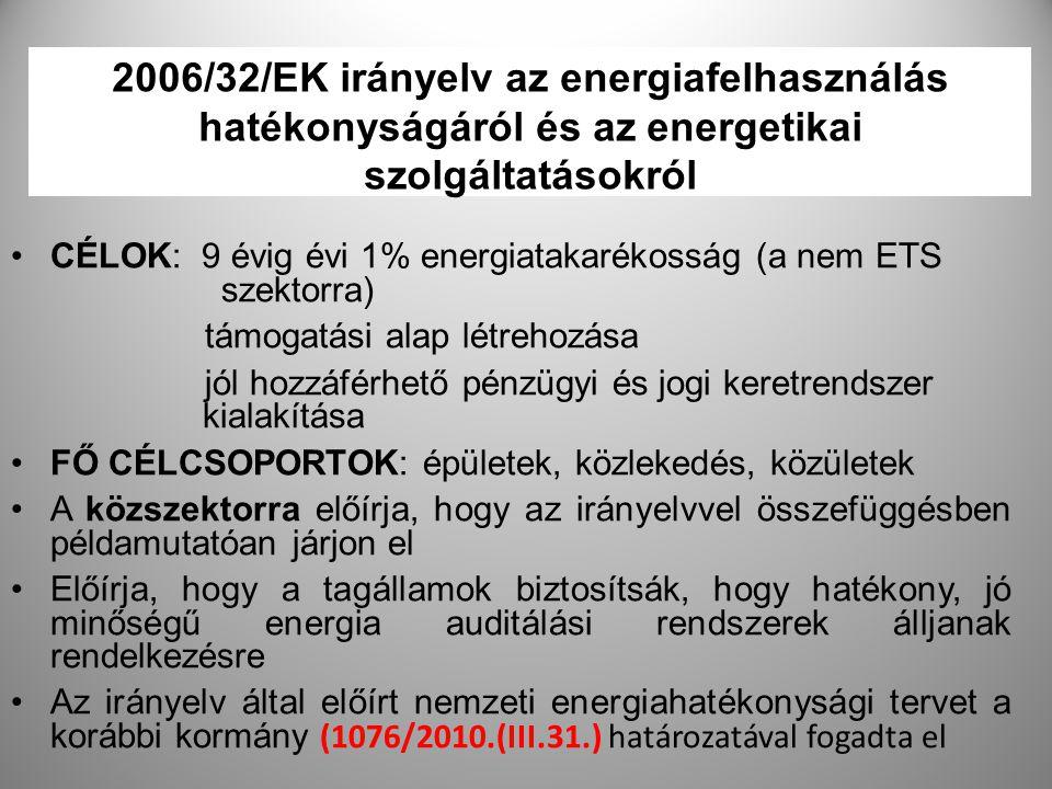 7 2006/32/EK irányelv az energiafelhasználás hatékonyságáról és az energetikai szolgáltatásokról CÉLOK: 9 évig évi 1% energiatakarékosság (a nem ETS s