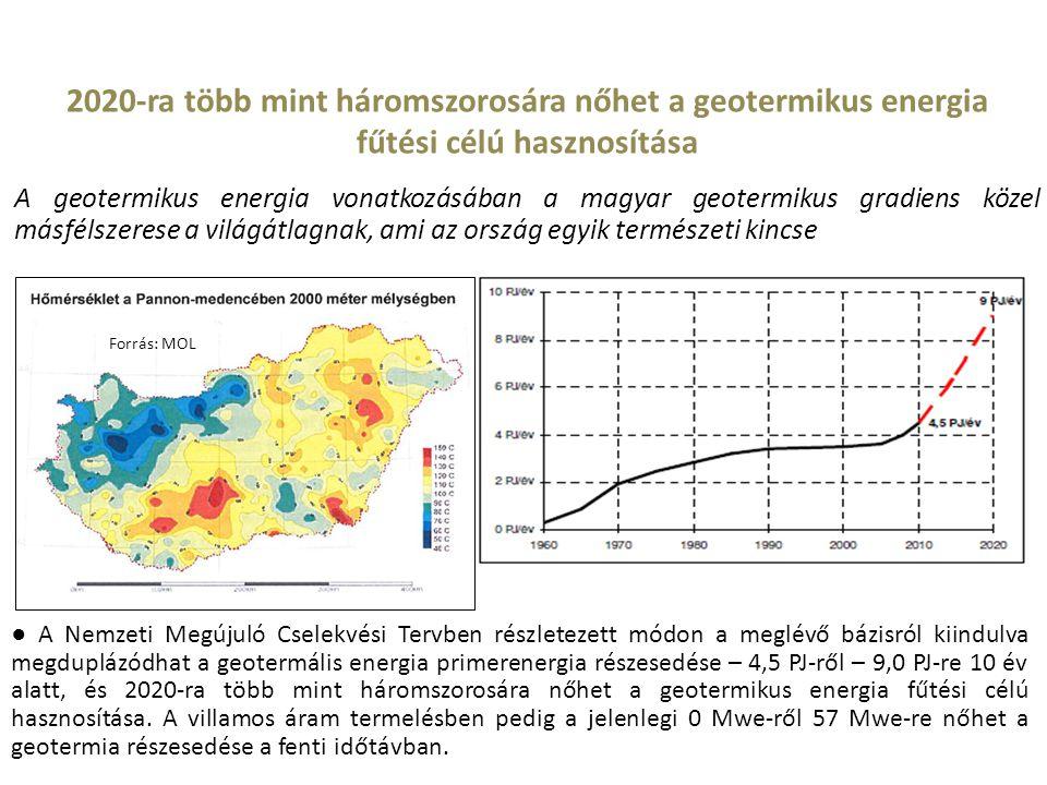 A geotermikus energia vonatkozásában a magyar geotermikus gradiens közel másfélszerese a világátlagnak, ami az ország egyik természeti kincse ● A Nemz