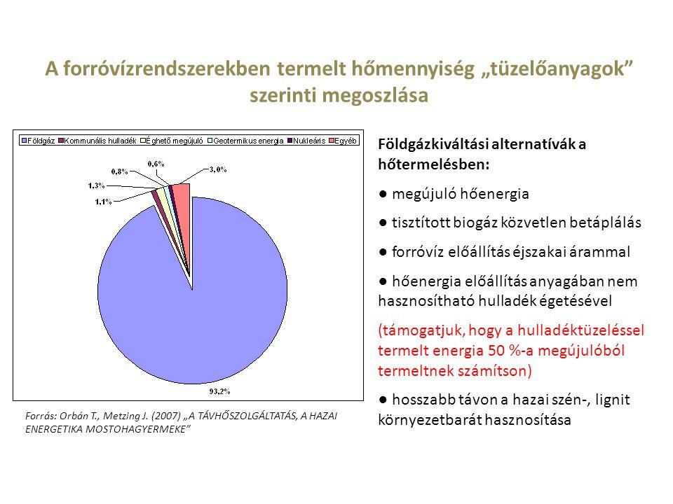 Földgázkiváltási alternatívák a hőtermelésben: ● megújuló hőenergia ● tisztított biogáz közvetlen betáplálás ● forróvíz előállítás éjszakai árammal ●