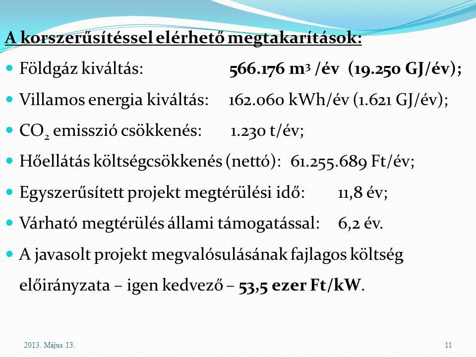 A korszerűsítéssel elérhető megtakarítások: Földgáz kiváltás: 566.176 m 3 /év (19.250 GJ/év); Villamos energia kiváltás: 162.060 kWh/év (1.621 GJ/év);