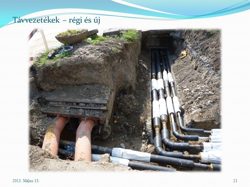 21 Távvezetékek – régi és új 2013. Május 13.