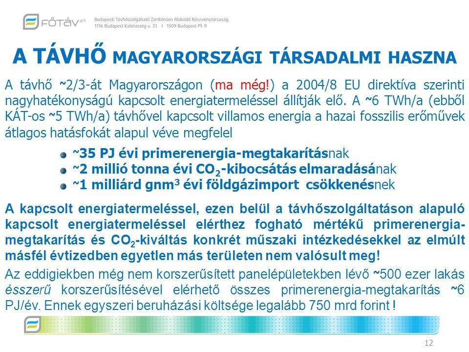 12 A TÁVHŐ MAGYARORSZÁGI TÁRSADALMI HASZNA A távhő ~ 2/3-át Magyarországon (ma még!) a 2004/8 EU direktíva szerinti nagyhatékonyságú kapcsolt energiatermeléssel állítják elő.