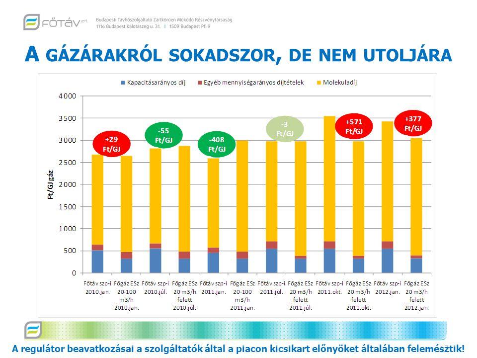 A GÁZÁRAKRÓL SOKADSZOR, DE NEM UTOLJÁRA 17 A regulátor beavatkozásai a szolgáltatók által a piacon kicsikart előnyöket általában felemésztik!
