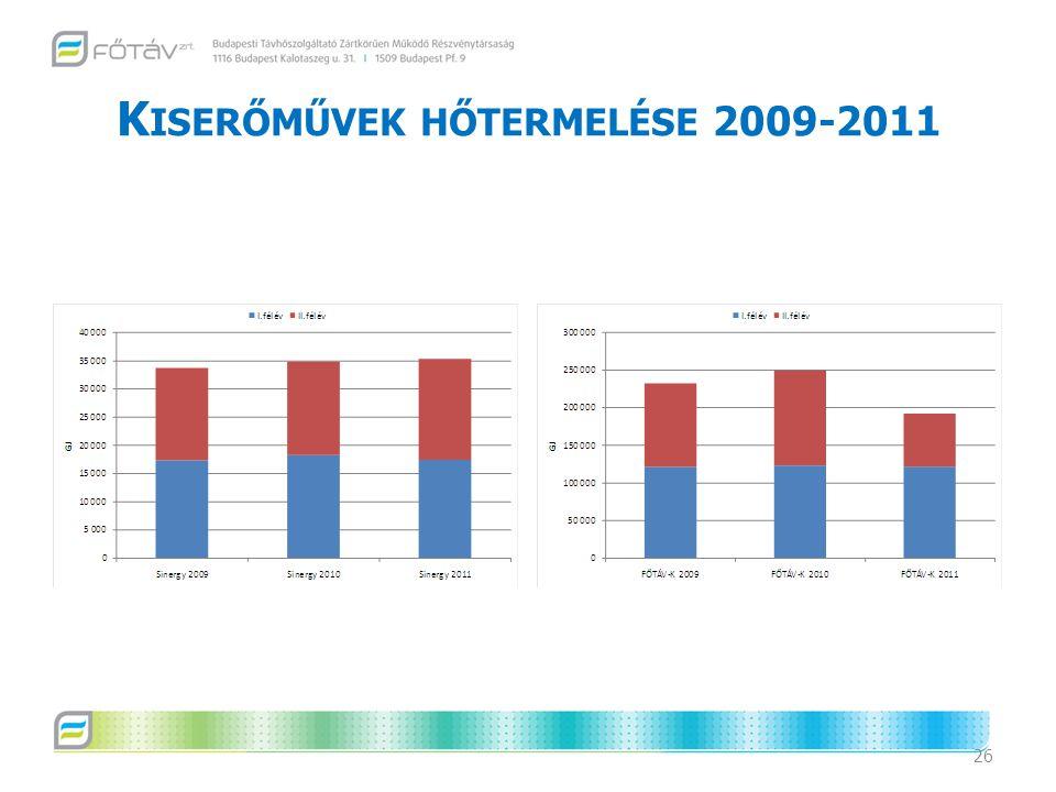 K ISERŐMŰVEK HŐTERMELÉSE 2009-2011 26