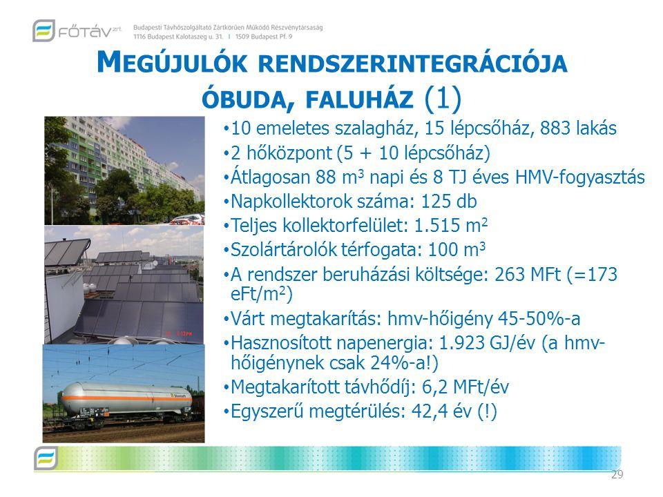 M EGÚJULÓK RENDSZERINTEGRÁCIÓJA ÓBUDA, FALUHÁZ (1) 29 10 emeletes szalagház, 15 lépcsőház, 883 lakás 2 hőközpont (5 + 10 lépcsőház) Átlagosan 88 m 3 n