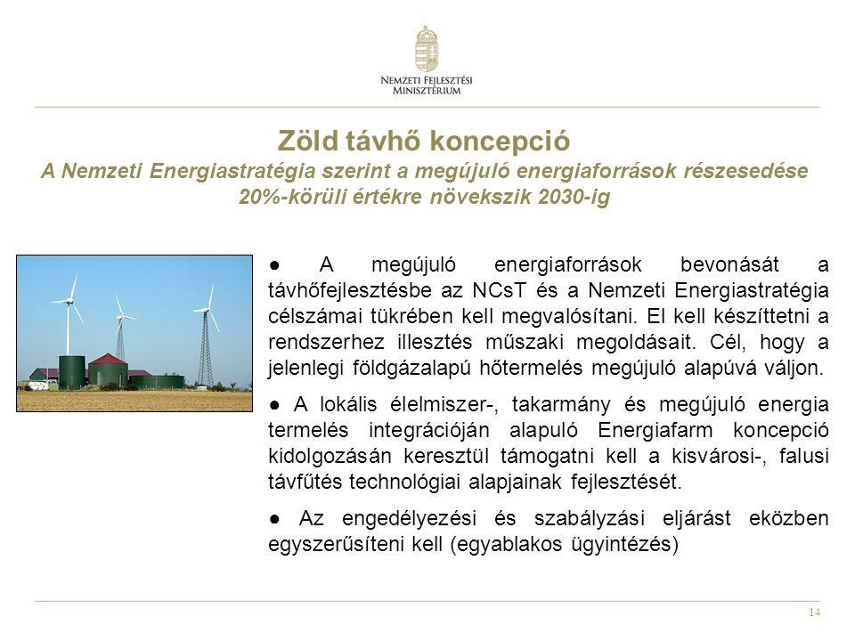 14 Zöld távhő koncepció A Nemzeti Energiastratégia szerint a megújuló energiaforrások részesedése 20%-körüli értékre növekszik 2030-ig ● A megújuló energiaforrások bevonását a távhőfejlesztésbe az NCsT és a Nemzeti Energiastratégia célszámai tükrében kell megvalósítani.