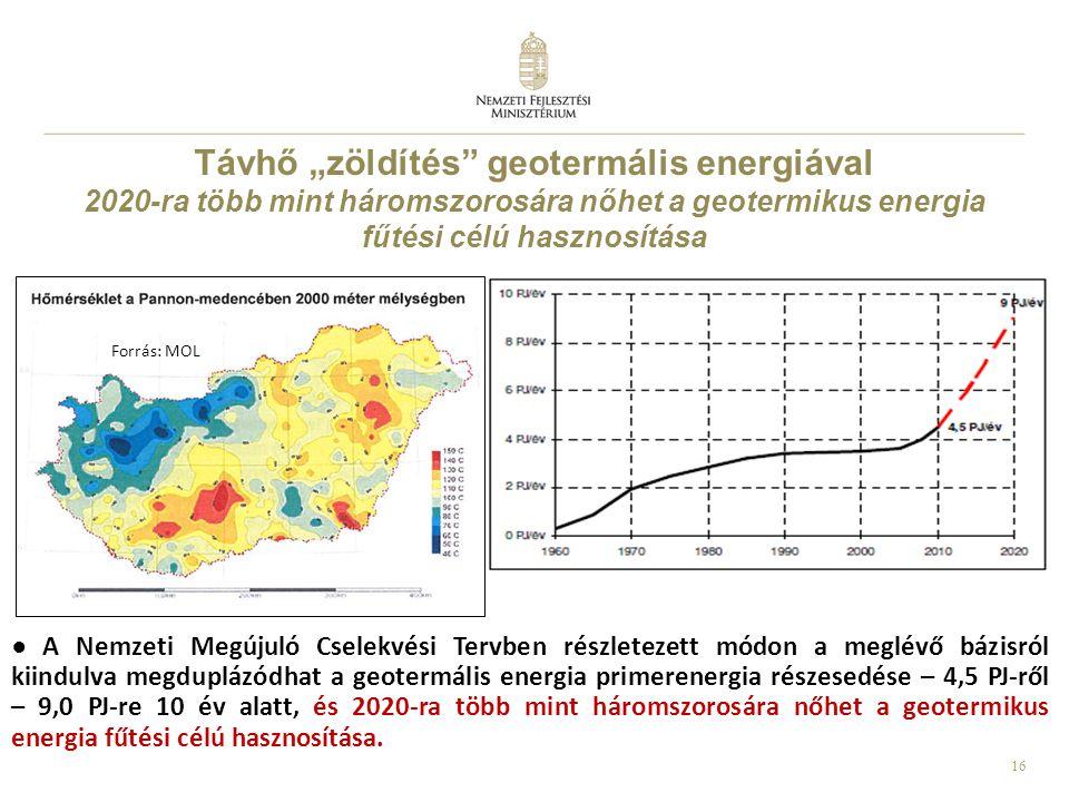 16 ● A Nemzeti Megújuló Cselekvési Tervben részletezett módon a meglévő bázisról kiindulva megduplázódhat a geotermális energia primerenergia részesedése – 4,5 PJ-ről – 9,0 PJ-re 10 év alatt, és 2020-ra több mint háromszorosára nőhet a geotermikus energia fűtési célú hasznosítása.