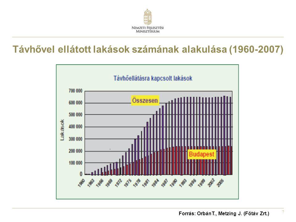 7 Távhővel ellátott lakások számának alakulása (1960-2007) Forrás: OrbánT., Metzing J. (Főtáv Zrt.)