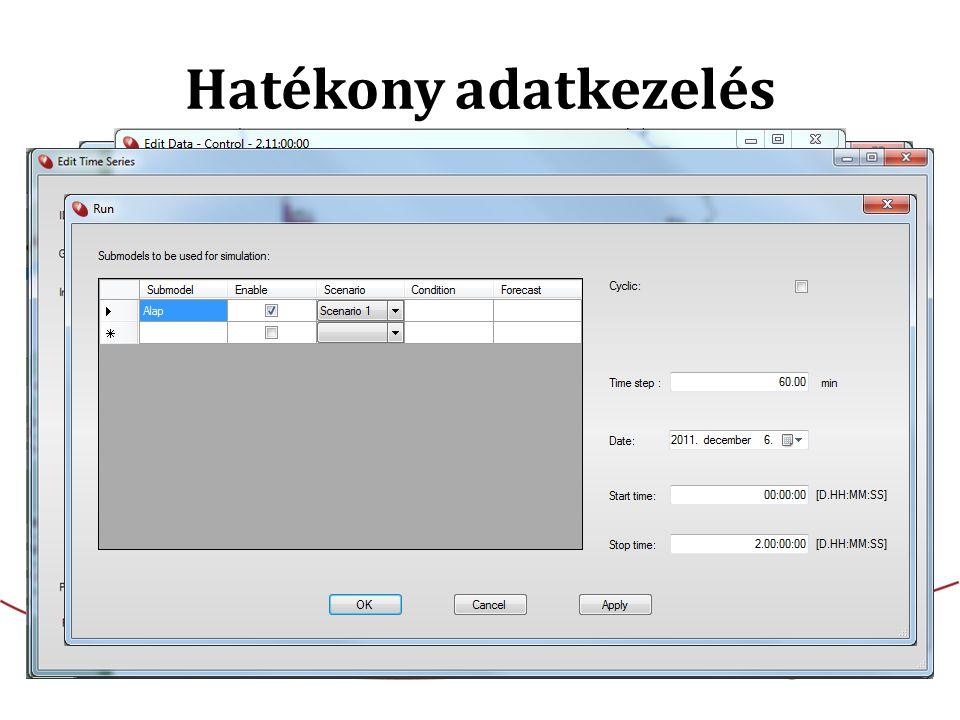 Hatékony adatkezelés Szimulációs forrásadatok Statikus Idősoros SCADA forrásból Számítással meghatározott