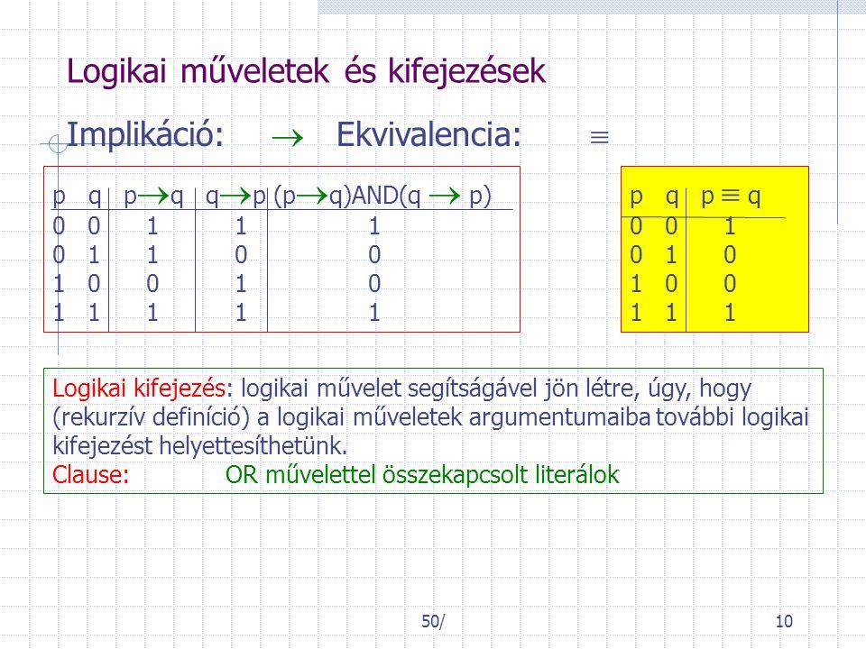 50/10 Logikai műveletek és kifejezések Implikáció:  Ekvivalencia:  p q p  q q  p (p  q)AND(q  p) 0 0 1 1 1 0 1 1 0 0 1 0 0 1 0 1 1 1 1 1 p q p 