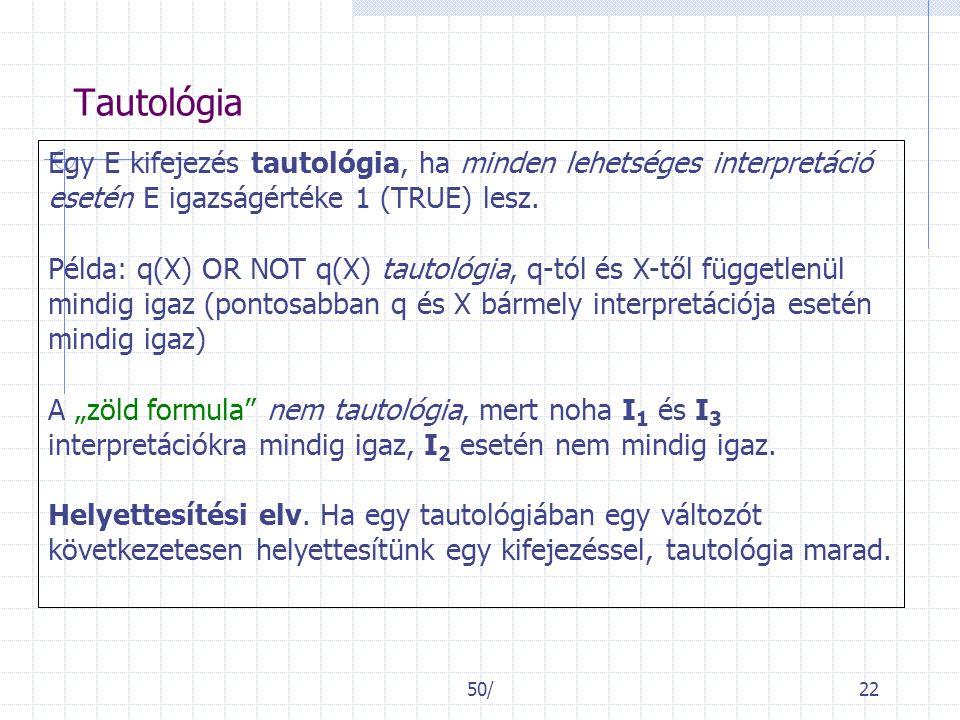 50/22 Tautológia Egy E kifejezés tautológia, ha minden lehetséges interpretáció esetén E igazságértéke 1 (TRUE) lesz. Példa: q(X) OR NOT q(X) tautológ